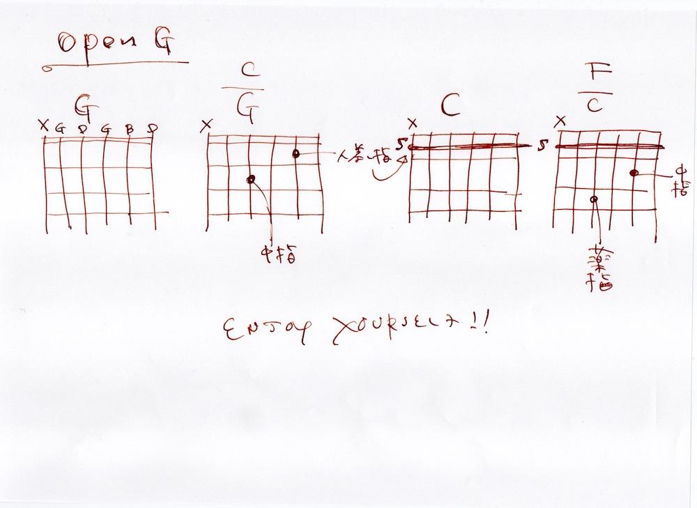 いろんなポジションに移動して、この響きと指の動きをマスターしてちょ。勘がいい人はもうストーンズのいくつかの曲、弾けると思うよ。